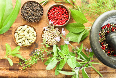 Need to Eat Less Salt? Use Herbs and Spices!